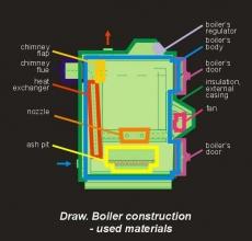 eko-line-boiler-mat-d