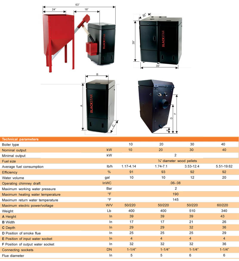 Blackstar Wood Pellet Boiler Technical Chart